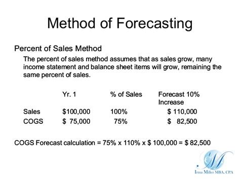 Formula Of Credit Sales Using Financial Forecasts To Advise Business Method Of
