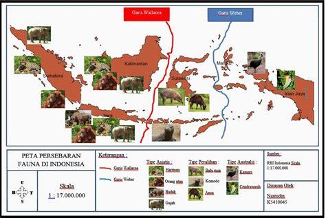Atlas Binatang Mamalia 2 pembagian persebaran flora dan fauna di indonesia materi