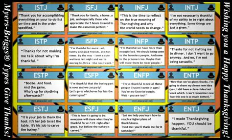 Best Resume Skills 2017 by Myers Briggs 174 Mbti Types Give Thanks