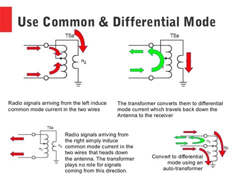 common mode choke differential signal april 2014 lecture beverage antennas