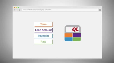 Mba Loan Payment Calculator by Va Mortgages Quicken Va Mortgage Calculator
