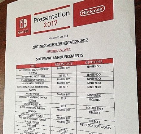 Breath Of The 2nd Nintendo Switch nintendo switch presentation lineup leaked breath