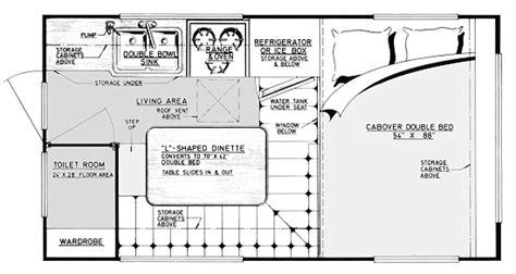 fiberglass composite camper construction expedition portal