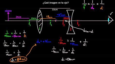 imagenes optica geometrica sistema de m 250 ltiples lentes 211 ptica geom 233 trica f 237 sica