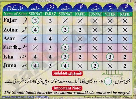 Islams Praying Ibadat Namaz Types Procedure Yaallah In Muslim Prayer Time Table