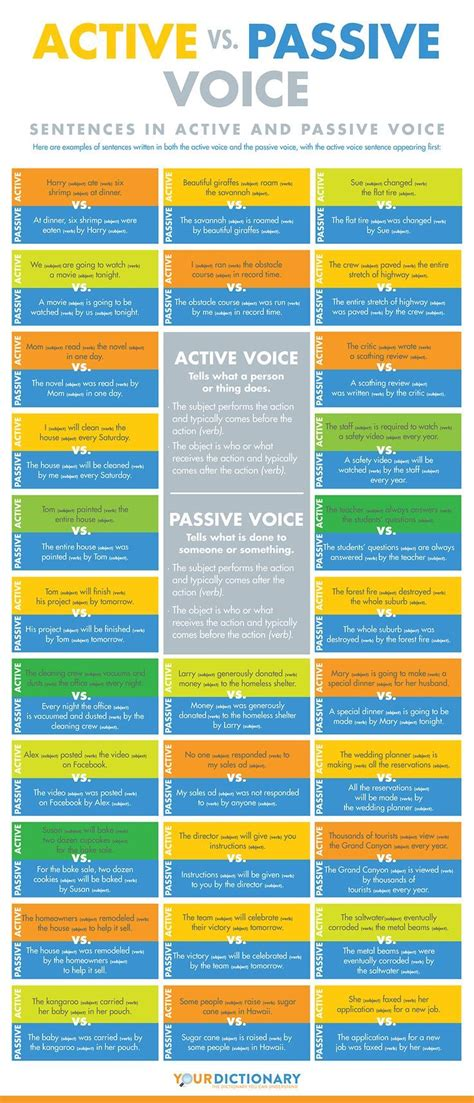 pattern in changing active to passive voice change passive voice to active voice the o jays words