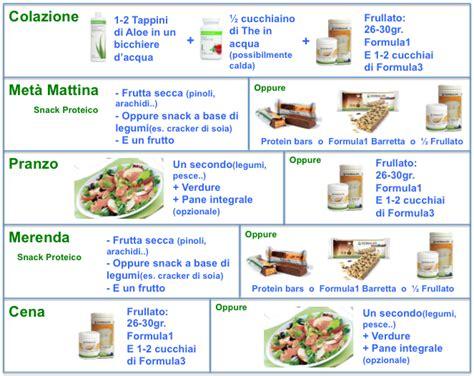 piano alimentare settimanale piano alimentare settimanale per dimagrire 28 images