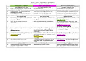 psed eyfs profile guidance for moderation by