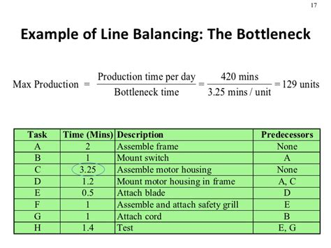 line balancing proplanner gt gt 17 pretty line balancing