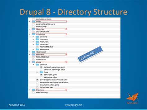 drupal themes structure drupal 8 overview