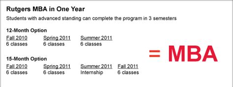 Cost Of Rutgers Mba Per Year by Rutgers Business School Offers One Year Mba Track For