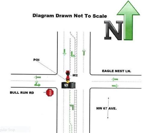 Accident Report Diagram Template