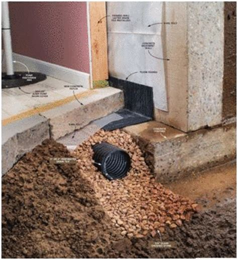 basement wall drainage basement waterproofing basement waterproofing