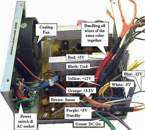 atx power supply info uchi s world