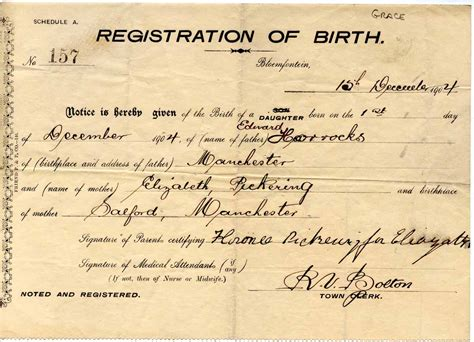 Government Birth Records Search Results For Birth Certificate Blank Calendar 2015