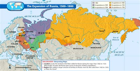 Russian Birth Records 1800s Increased Global Trade Contributed To The Expansion Of