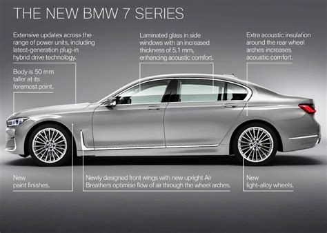 2019 Bmw 7 Series Changes by 2020 Bmw 7 Series Review The Class 750i Xdrive