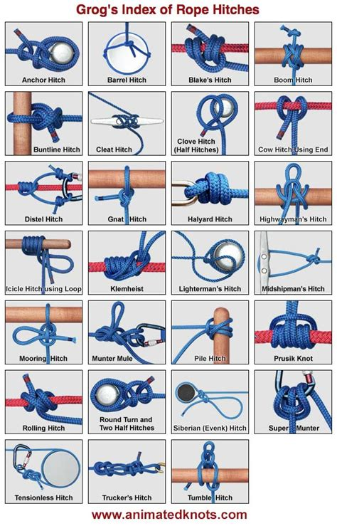 boat post knot rope hitches how to tie rope hitches animated rope hitches
