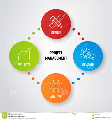 Vector Diagram Project Management Business Product Development Stock Illustration Illustration Graphic Design Project Management Template