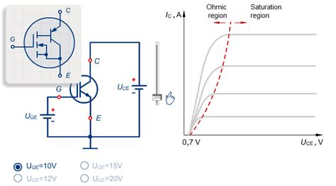igbt transistor characteristics guide to be an electronic circuit design engineer static mode operation power transistors