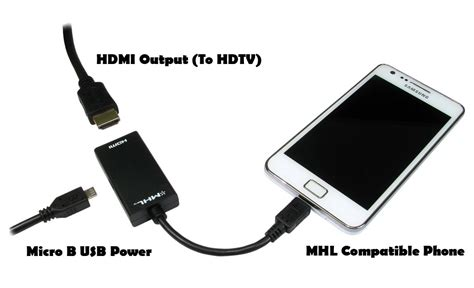 hdmi cable for android phone to tv faq de mobo slides