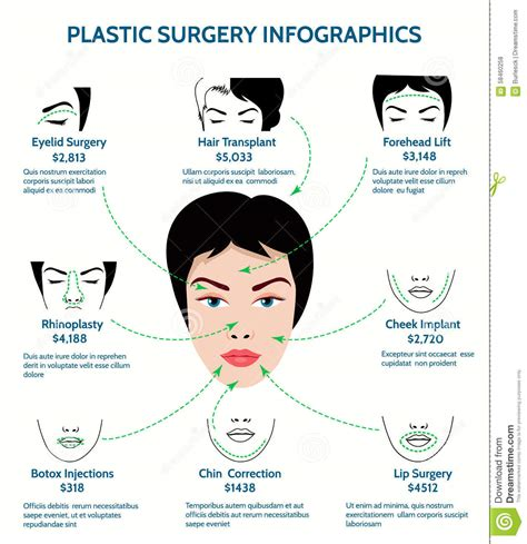 surgery information understanding surgery surgery a to z plastic surgery infographics stock vector illustration