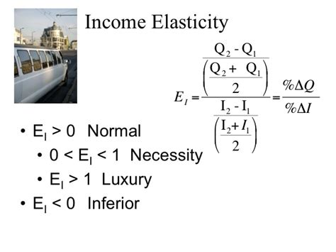 econ 150 microeconomics demand equation calculator tessshebaylo
