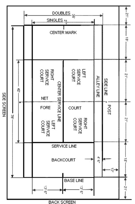 tennis court diagram with measurements tennis court dimensions