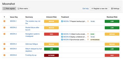 how to get your registered as a service risk register atlassian marketplace