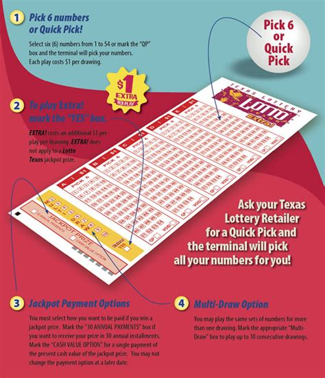 Sweepstake Lotto - texas lottery all or nothing payout image search results
