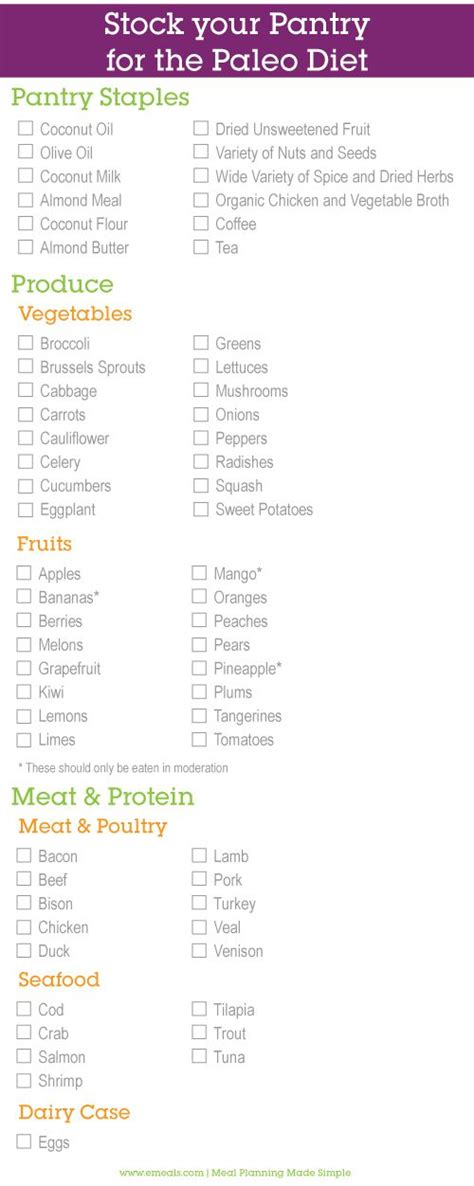 Paleo Pantry List free printable for how to stock your pantry for a paleo lifestyle paleo keto tonight
