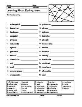 Recipe Terminology Hunt Worksheet Key