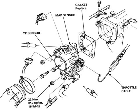 electronic throttle control 2000 honda civic spare parts catalogs repair guides programmable multi port fuel injection