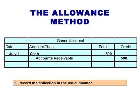 Allowance For Credit Losses Formula ch09