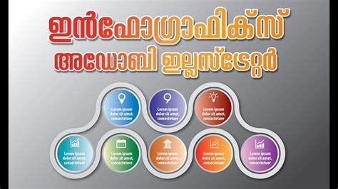 web design tutorial in malayalam infographics designing in illustrator malayalam tutorial