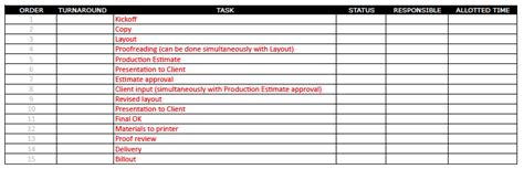 work back schedule template creating and managing workback schedule templates
