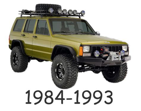 repair voice data communications 1993 jeep cherokee on board diagnostic system jeep xj 1984 1993 service repair manual