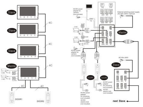 commax intercom wiring diagram 30 wiring diagram images