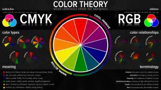 theory of color a colorful world we live in distributed education