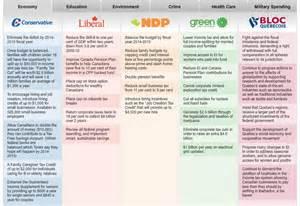 Green party beliefs summary butik work