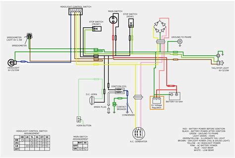 mazda b2200 distributor wiring diagram mazda mx3