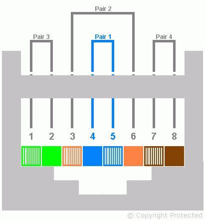 rj45 wiring diagram t568a standard