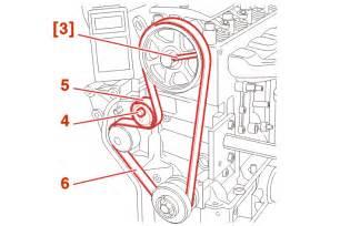 Peugeot 207 Cambelt Change Distribuicon De Peugeot 206 Valvulita Info Gratis Para