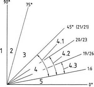 treppen din 18065 din 18065 geb 228 udetreppen neue treppen norm bm