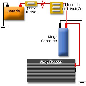 o que é um capacitor de tv por que usar mega capacitor de frequ 234 ncia estrela10