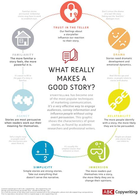 Essay Storytelling by 25 Best Ideas About Storytelling On Creative Writing Book Writing Tips And Writing
