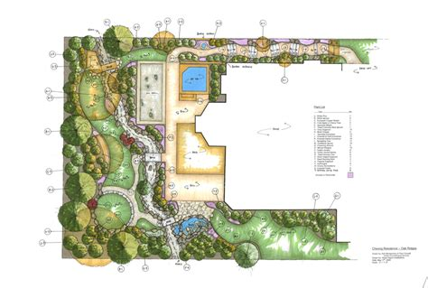 backyard landscape plan the importance of landscape design the ark