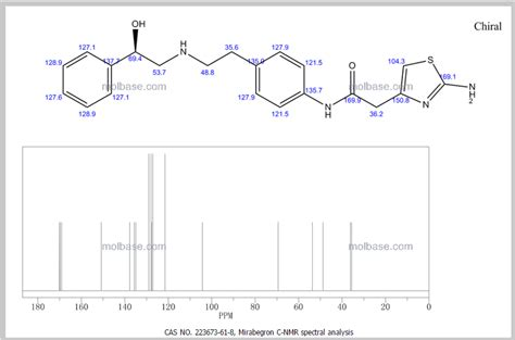 Mirabegron Also Search For Organic Spectroscopy International Fda 2012
