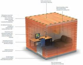 build your own room diy build your own safe room storm shelter check this out