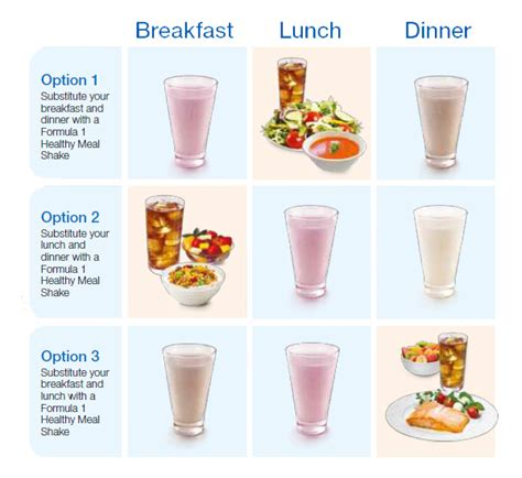 1 protein shake a day to lose weight weight loss herbalife